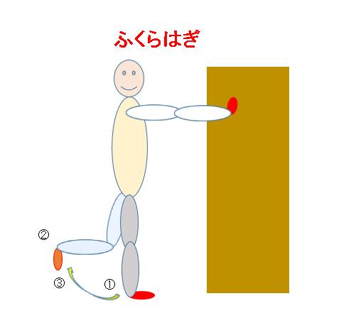 f:id:Ippo-san:20200207103056p:plain