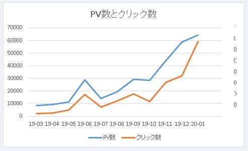 f:id:Ippo-san:20200208175033p:plain