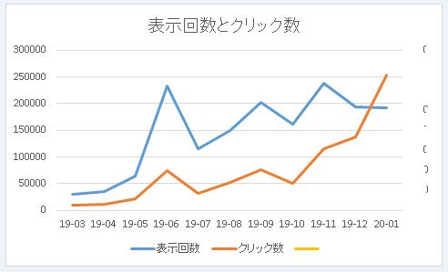f:id:Ippo-san:20200208175100p:plain