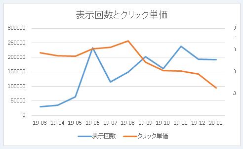 f:id:Ippo-san:20200208175127p:plain