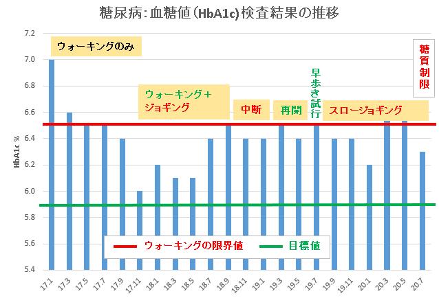f:id:Ippo-san:20200722154010p:plain