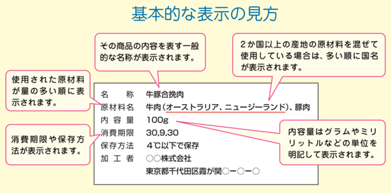 f:id:Ippo-san:20201010180637p:plain