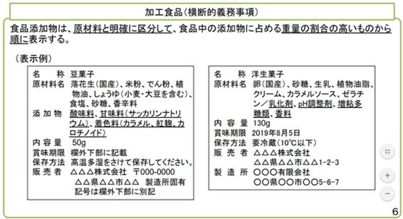f:id:Ippo-san:20201011133901p:plain