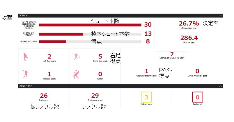 f:id:Ippo-san:20210307143525p:plain