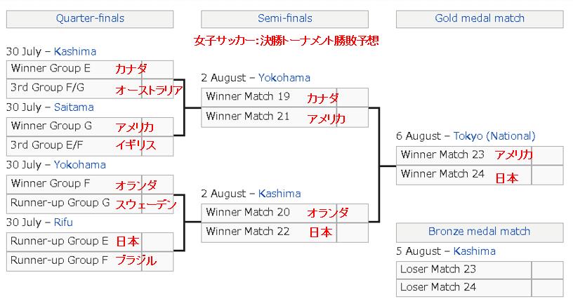 f:id:Ippo-san:20210422134917p:plain