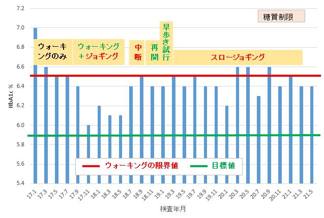 f:id:Ippo-san:20210518221718p:plain