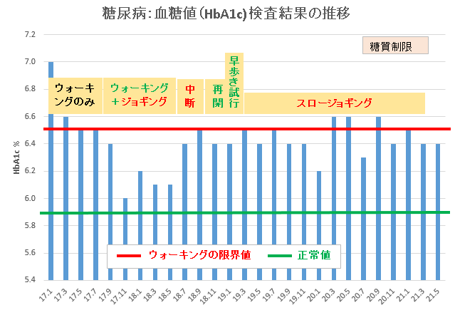 f:id:Ippo-san:20210520230100p:plain