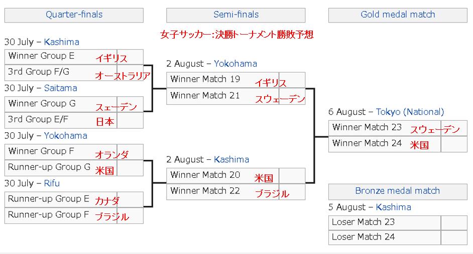 f:id:Ippo-san:20210727230537p:plain