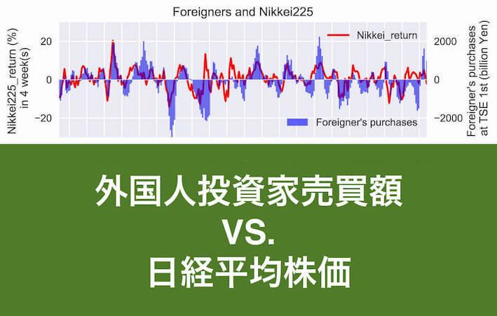 外国人投資家動向