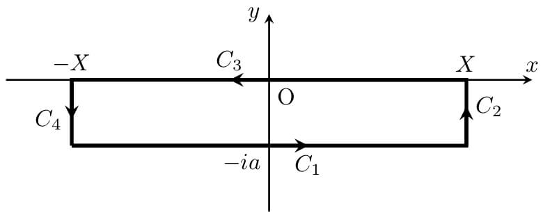 ガウス積分の積分経路