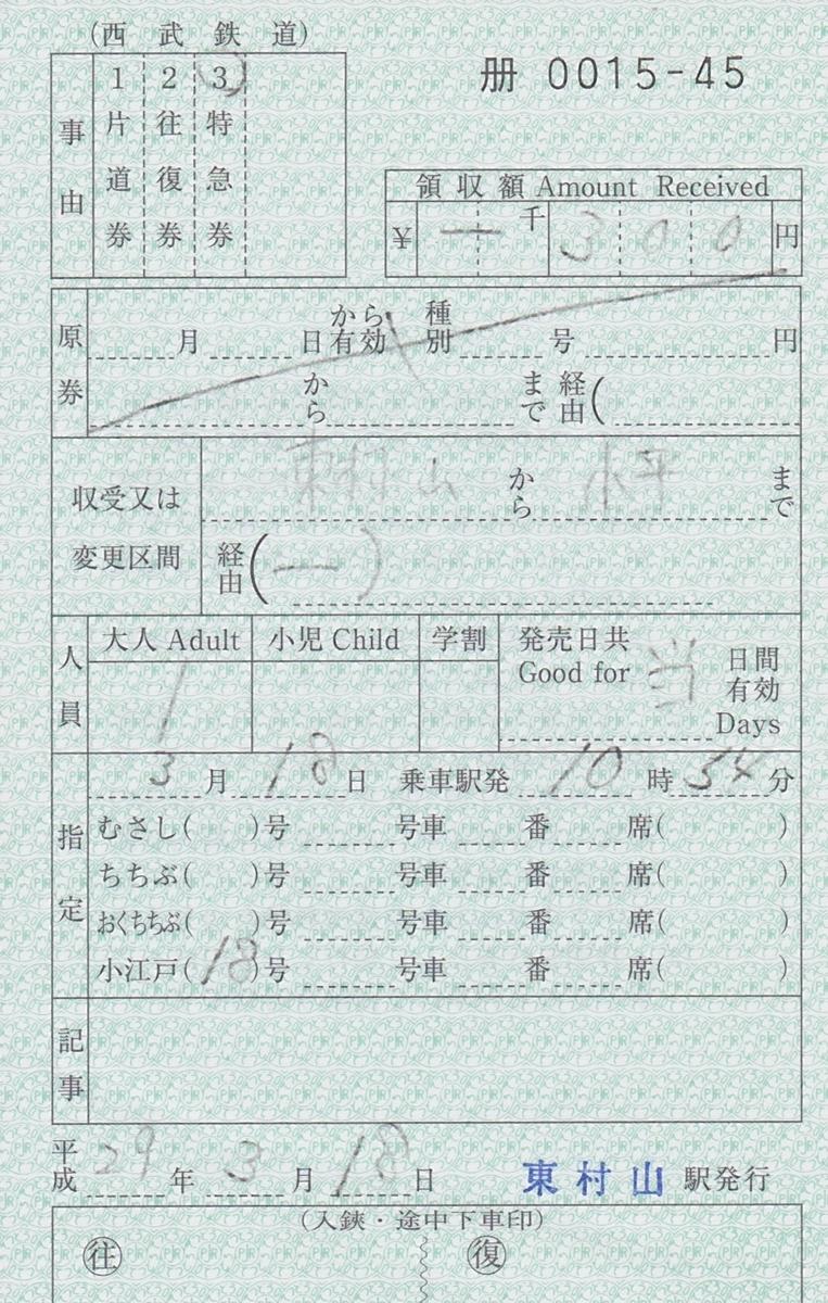 f:id:Itabashi_I17:20190325111815j:plain