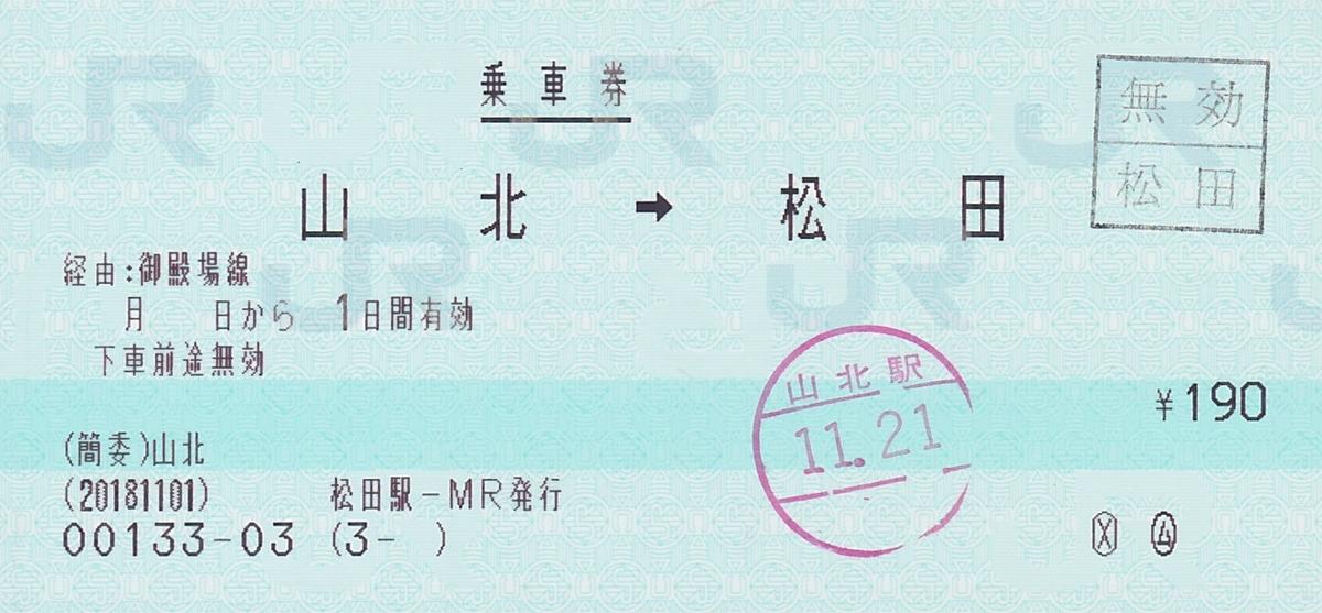f:id:Itabashi_I17:20190412064751j:plain