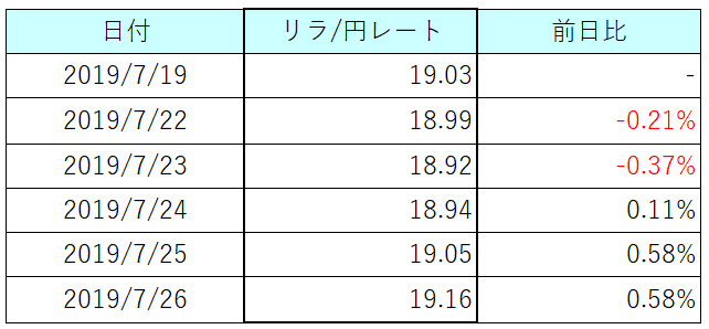 f:id:Ithere:20190727102622p:plain