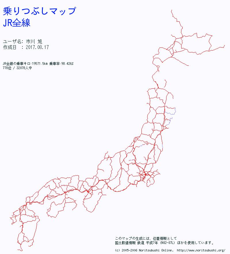 f:id:Ithikawa:20170825212854p:plain