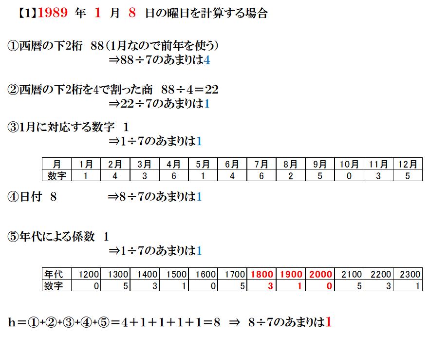 f:id:IwamuRock:20190306224858p:plain