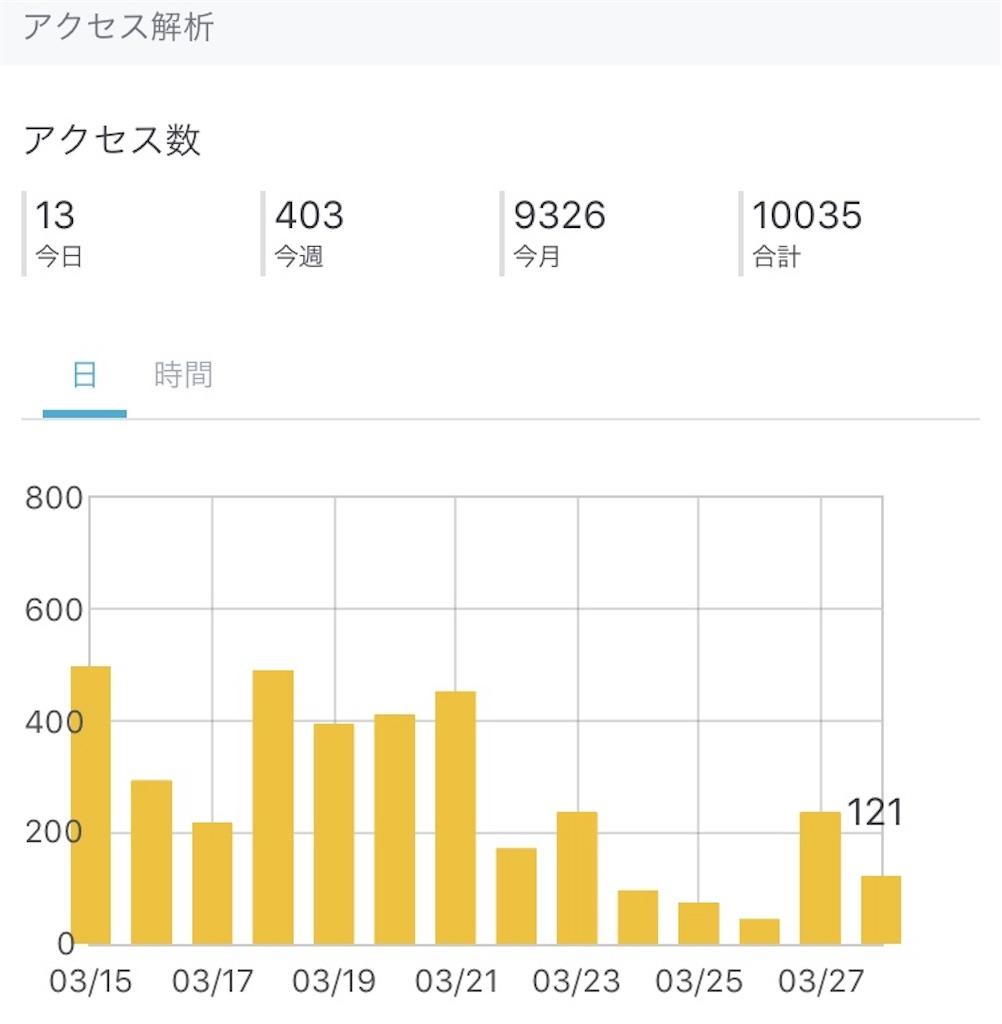 f:id:Izumin_Japan:20180329034224j:image