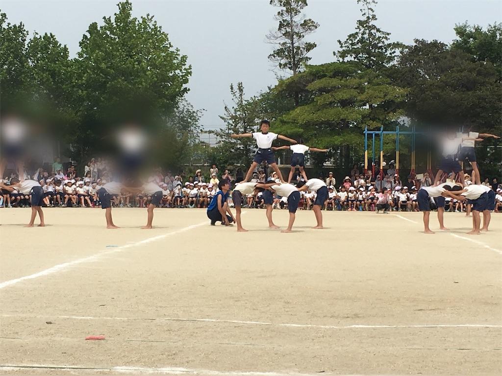 f:id:Izumin_Japan:20180528091105j:image