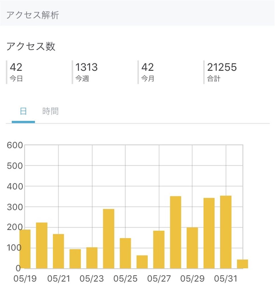 f:id:Izumin_Japan:20180601222329j:image