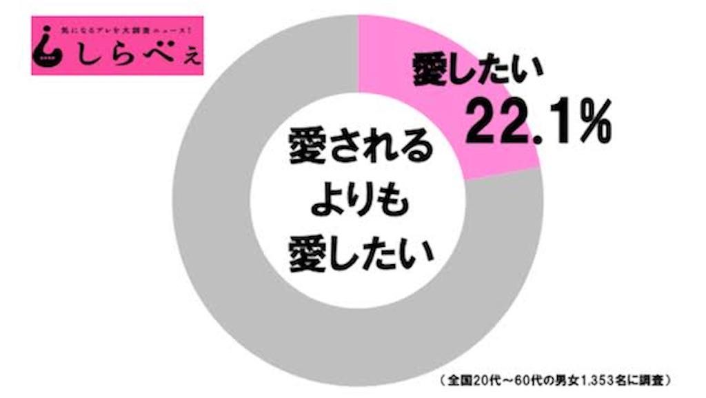 f:id:Izumin_Japan:20181227194137j:image
