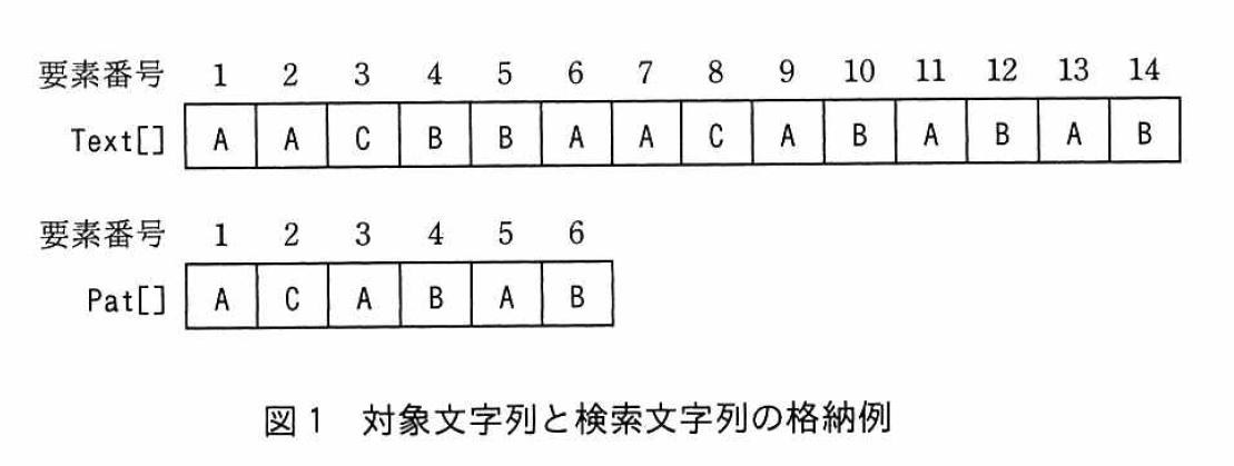 f:id:J-back:20210616123753p:plain:w600
