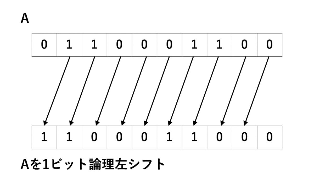 f:id:J-back:20210616204911p:plain:w600