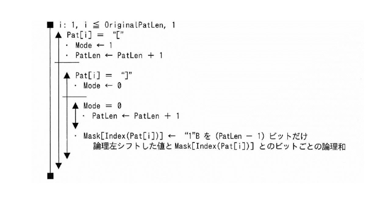 f:id:J-back:20210807172202p:plain:w600