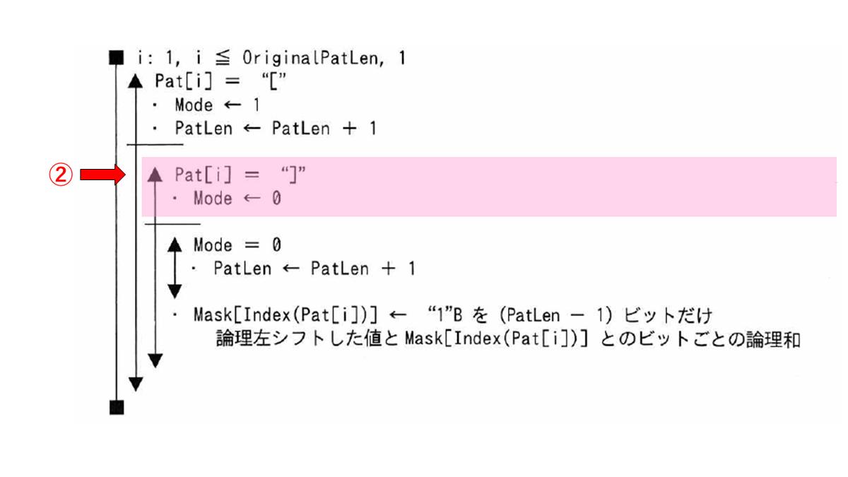 f:id:J-back:20210807173445p:plain:w600