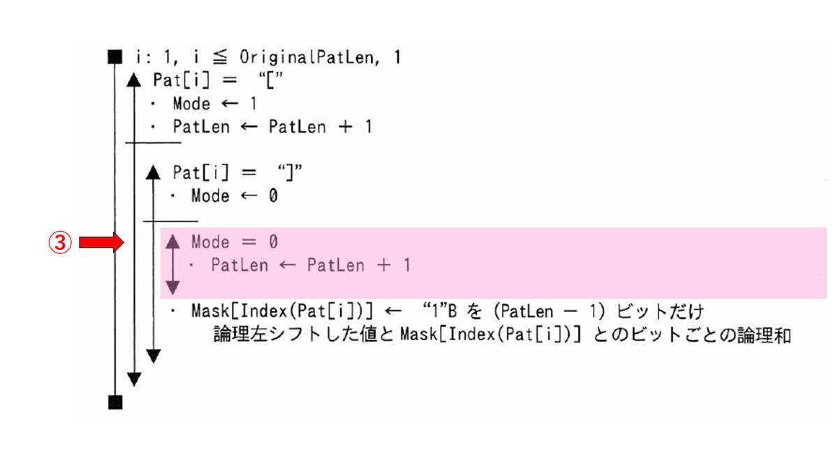 f:id:J-back:20210807173548p:plain:w600