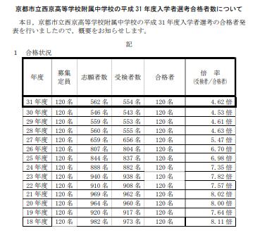 f:id:J-takeyama:20190203130335p:plain