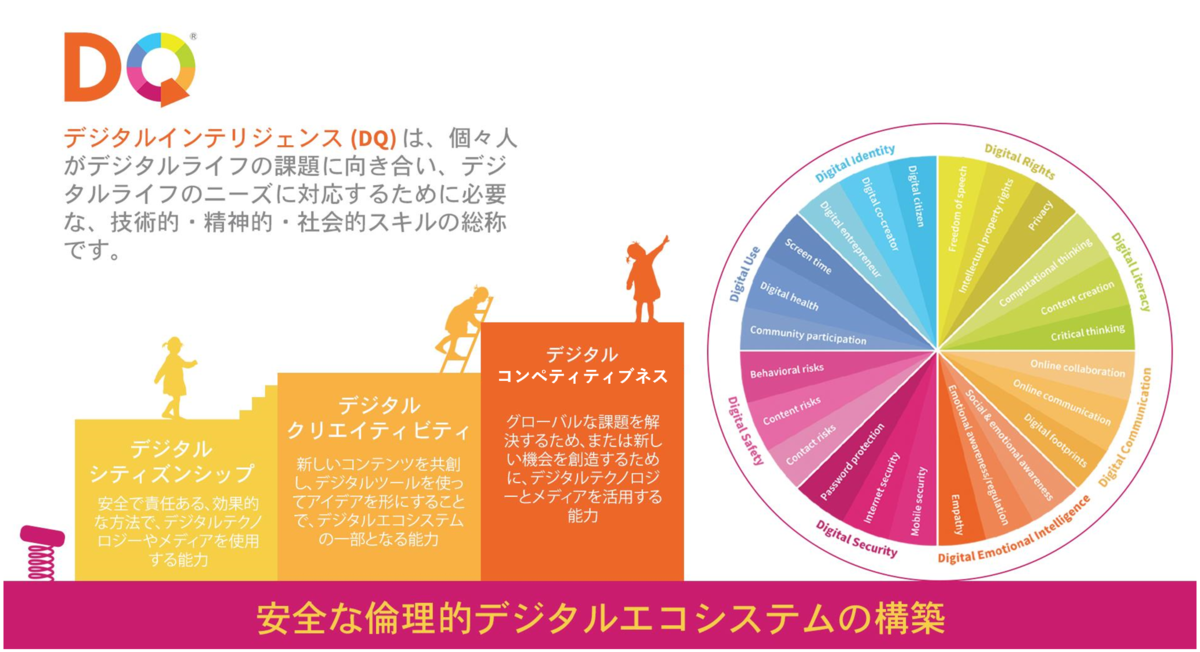 f:id:J-takeyama:20190522205905p:plain