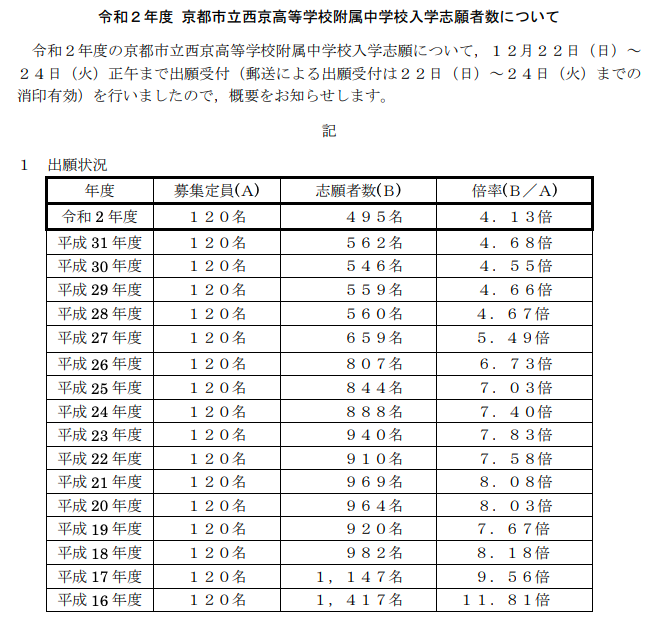 f:id:J-takeyama:20191227215117p:plain
