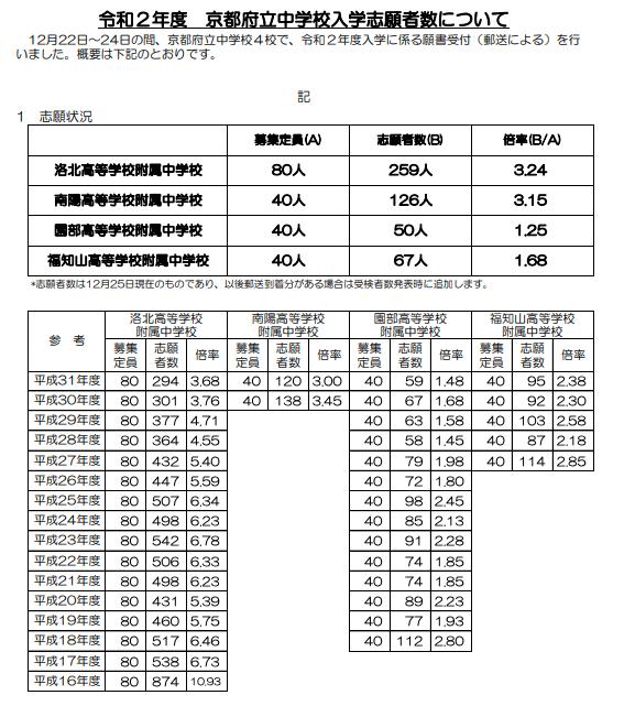 f:id:J-takeyama:20191227215136p:plain