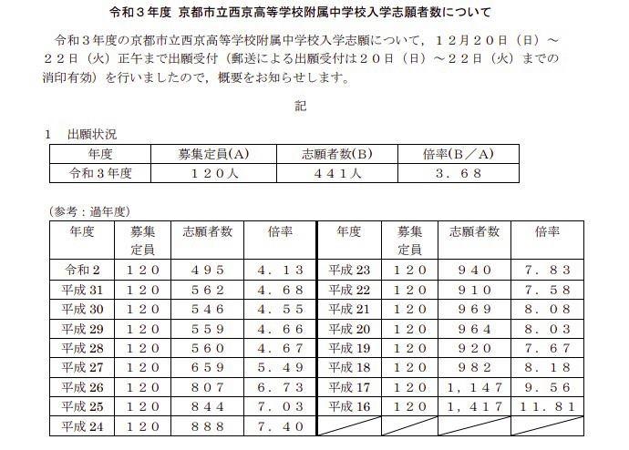 f:id:J-takeyama:20210117215846j:plain
