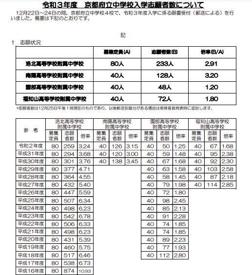 f:id:J-takeyama:20210117220134j:plain