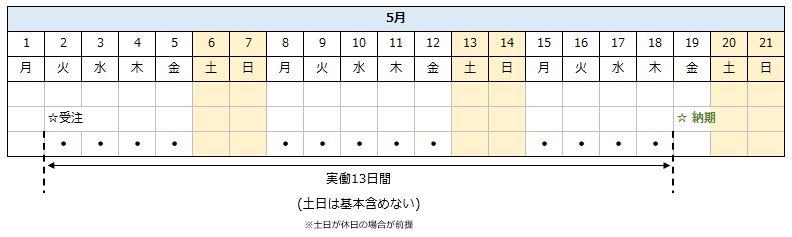f:id:JAOBA:20200528172405j:plain