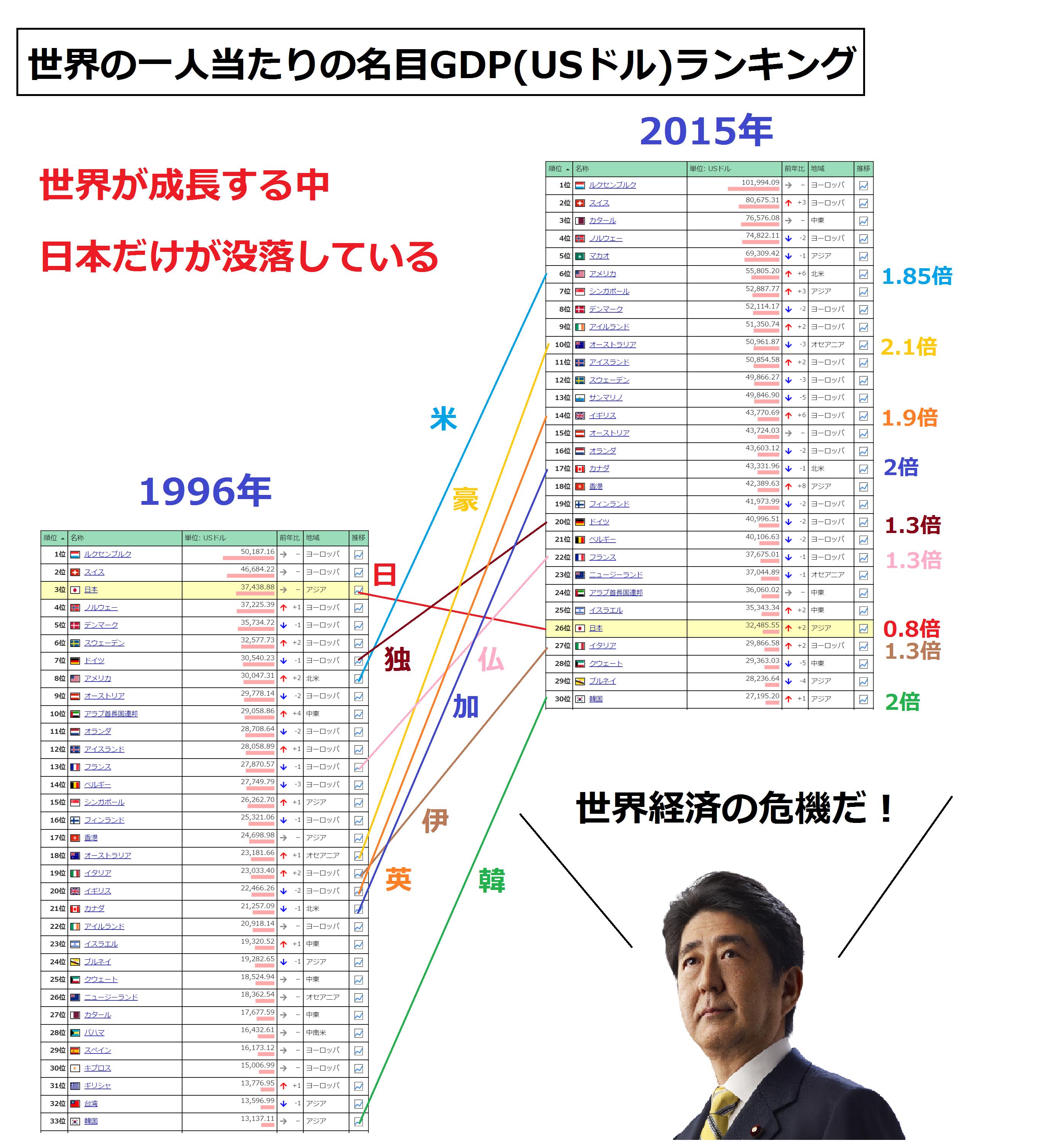 f:id:JAPbuster:20160526235404p:plain