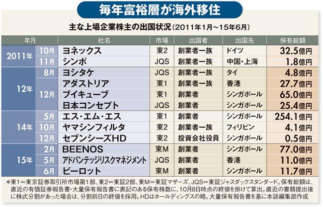 f:id:JAPbuster:20160621141510j:plain