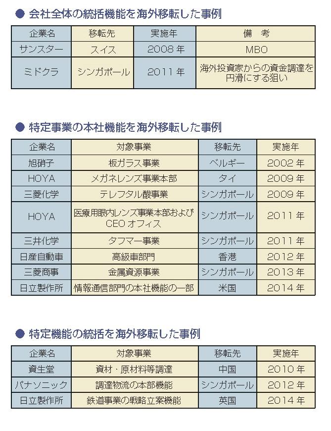 f:id:JAPbuster:20160621141513j:plain