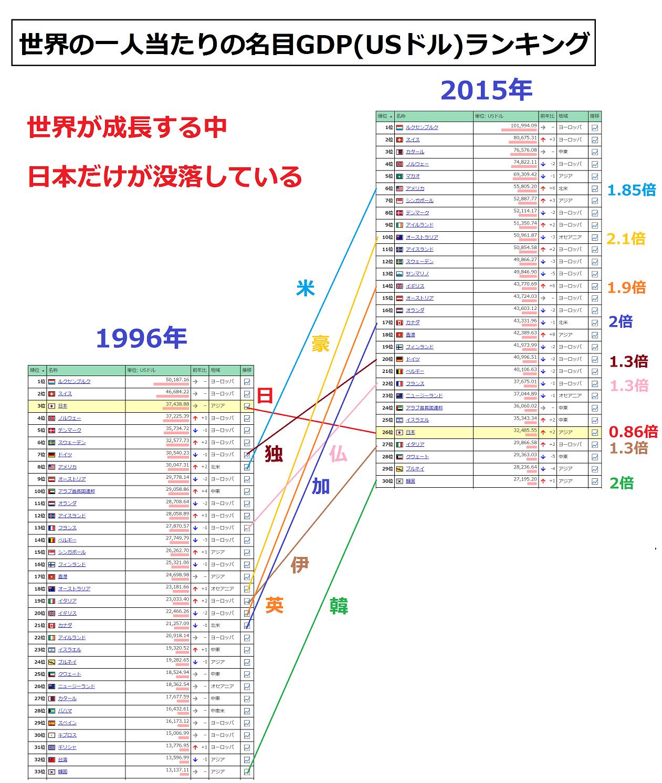f:id:JAPbuster:20160629064250p:plain