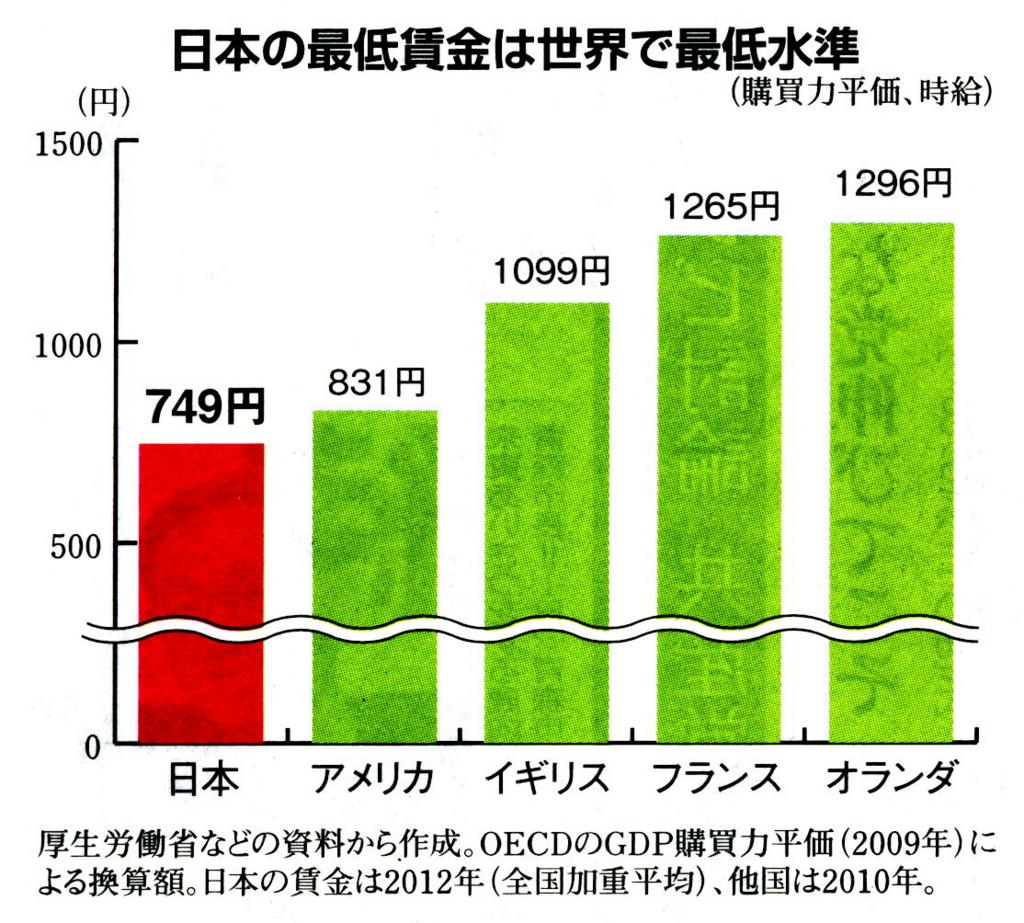 f:id:JAPbuster:20160711184935j:plain