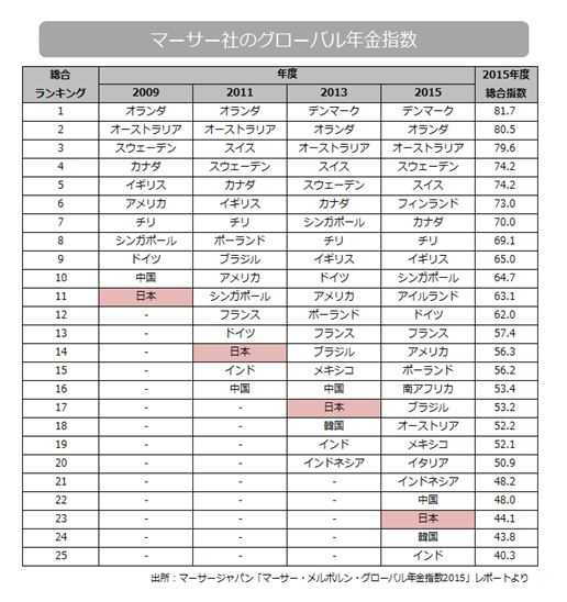 f:id:JAPbuster:20161127121040j:plain