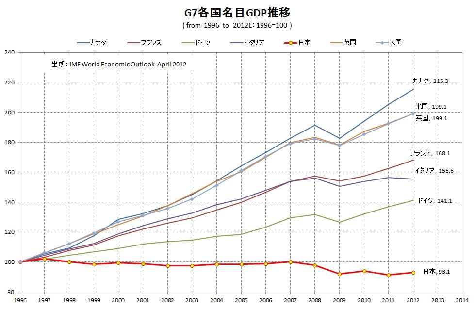 f:id:JAPbuster:20170306012205j:plain