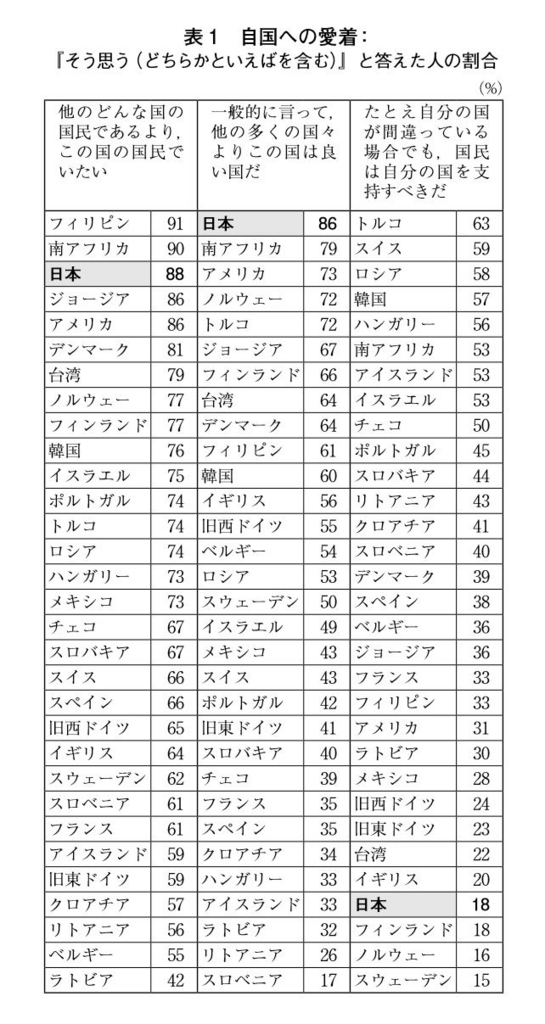 f:id:JAPbuster:20170913204712j:plain