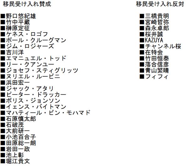 f:id:JAPbuster:20180516224818p:plain