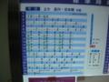 [東京][京急]新馬場駅