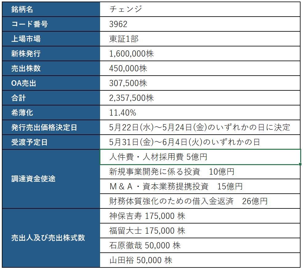 f:id:JDs:20190517064432p:plain