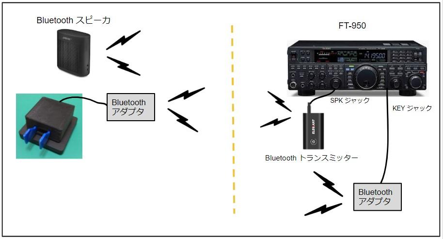 f:id:JH1LHV:20200511202100j:plain