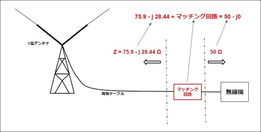 f:id:JH1LHV:20211003194952j:plain