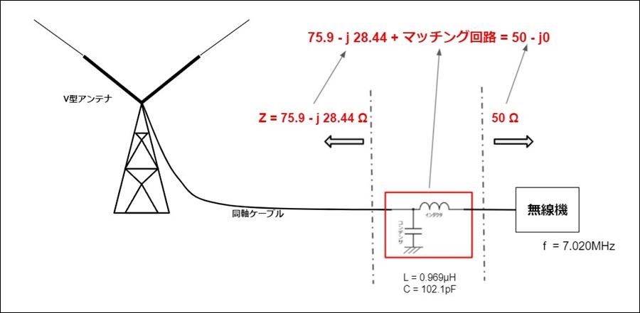f:id:JH1LHV:20211004001851j:plain