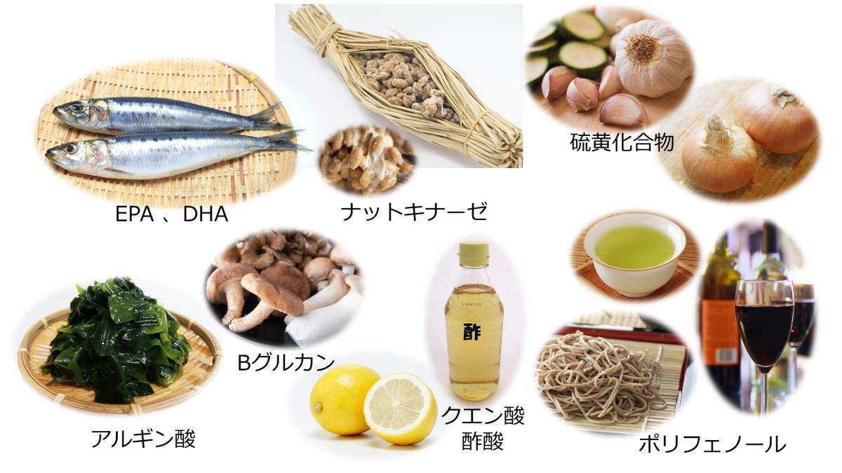 血液サラサラ効果があるとされる食べ物と成分